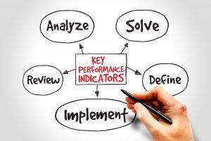 Strategic Plans | Business Marketing Strategy | Publicity | Copy